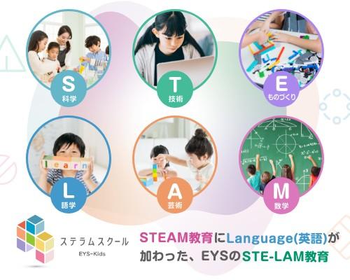 EYS-Kidsステラムスクール 自由が丘スタジオ